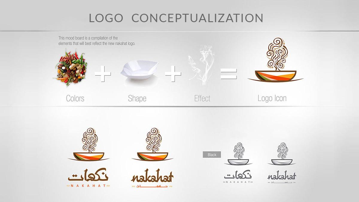 طراحی لوگو | طراح لوگو و آرم | استدیو خانه عکس و طرحطراحی لوگو